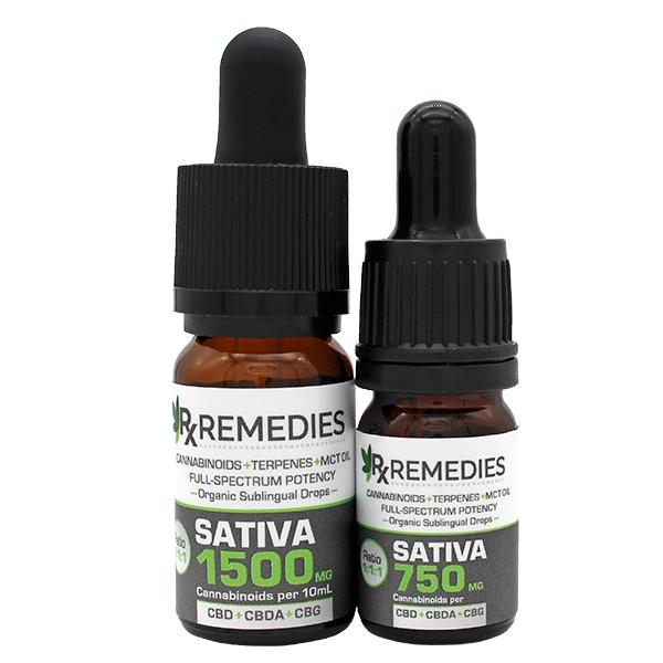 Rx Remedies, MultiCannabinoid, Sativa, 150mg/mL, Group