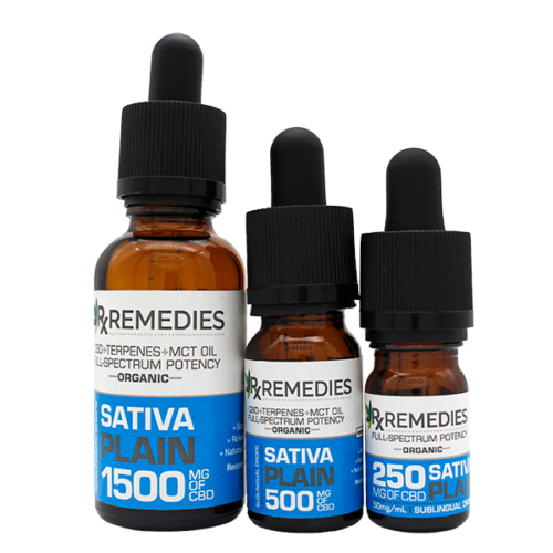 Rx Remedies, Plain, Sativa, 50mg/mL, Group